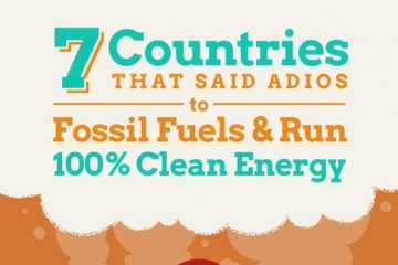 fossil-fuel